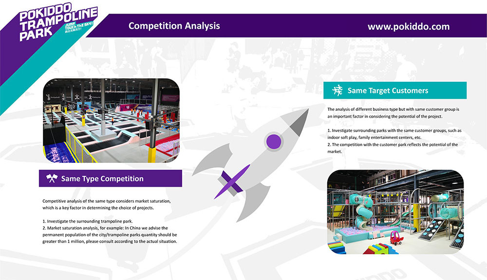 Franchise Trampoline Park competition analysis