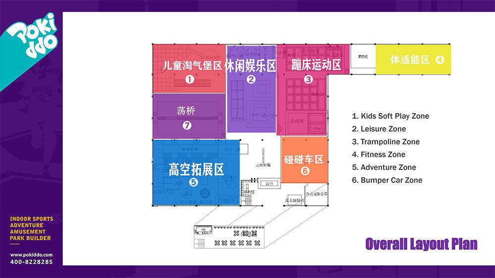 Pokiddo Family Entertainment Center Design Proposal (2)