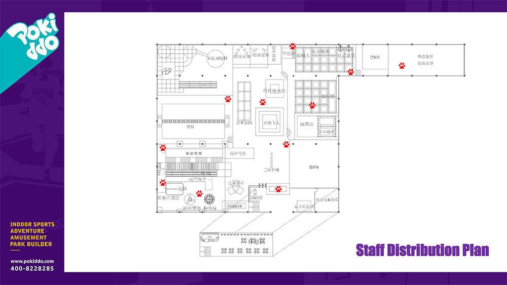 Pokiddo Family Entertainment Center Design Proposal (3)