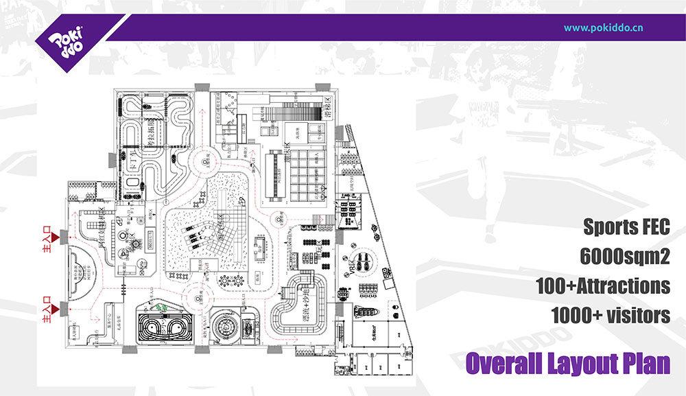 6000m2 Pokiddo Initial FEC Design Layout Plan