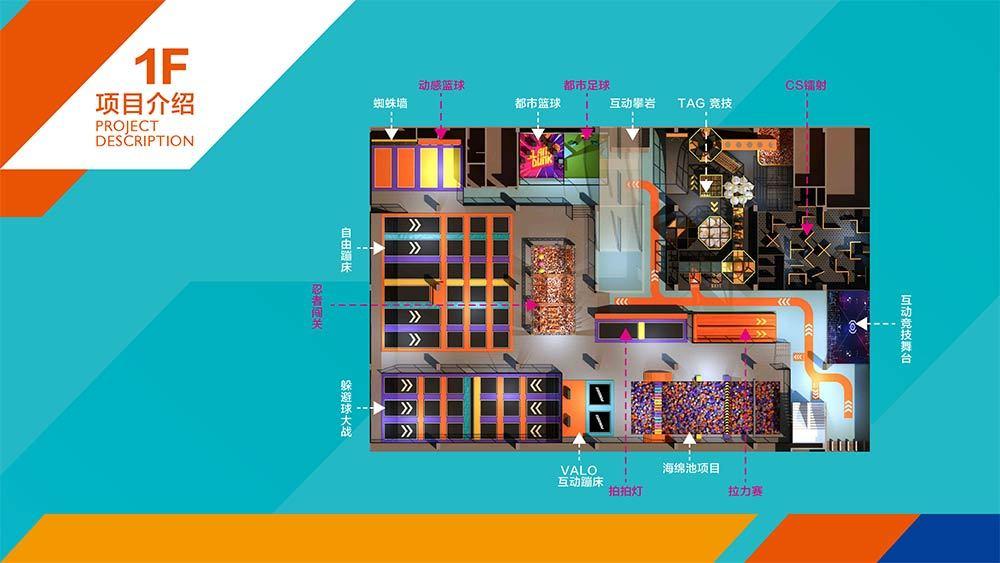 Tenglong Sports Center Indoor Trampoline and Adventure Park Design Proposal (9)