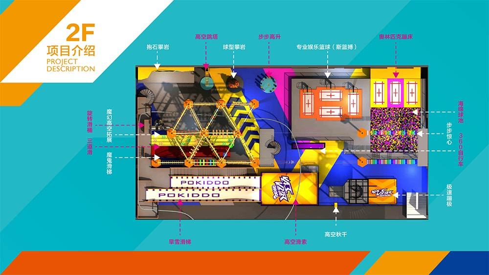 Tenglong Sports Center Indoor Trampoline and Adventure Park Design Proposal (17)