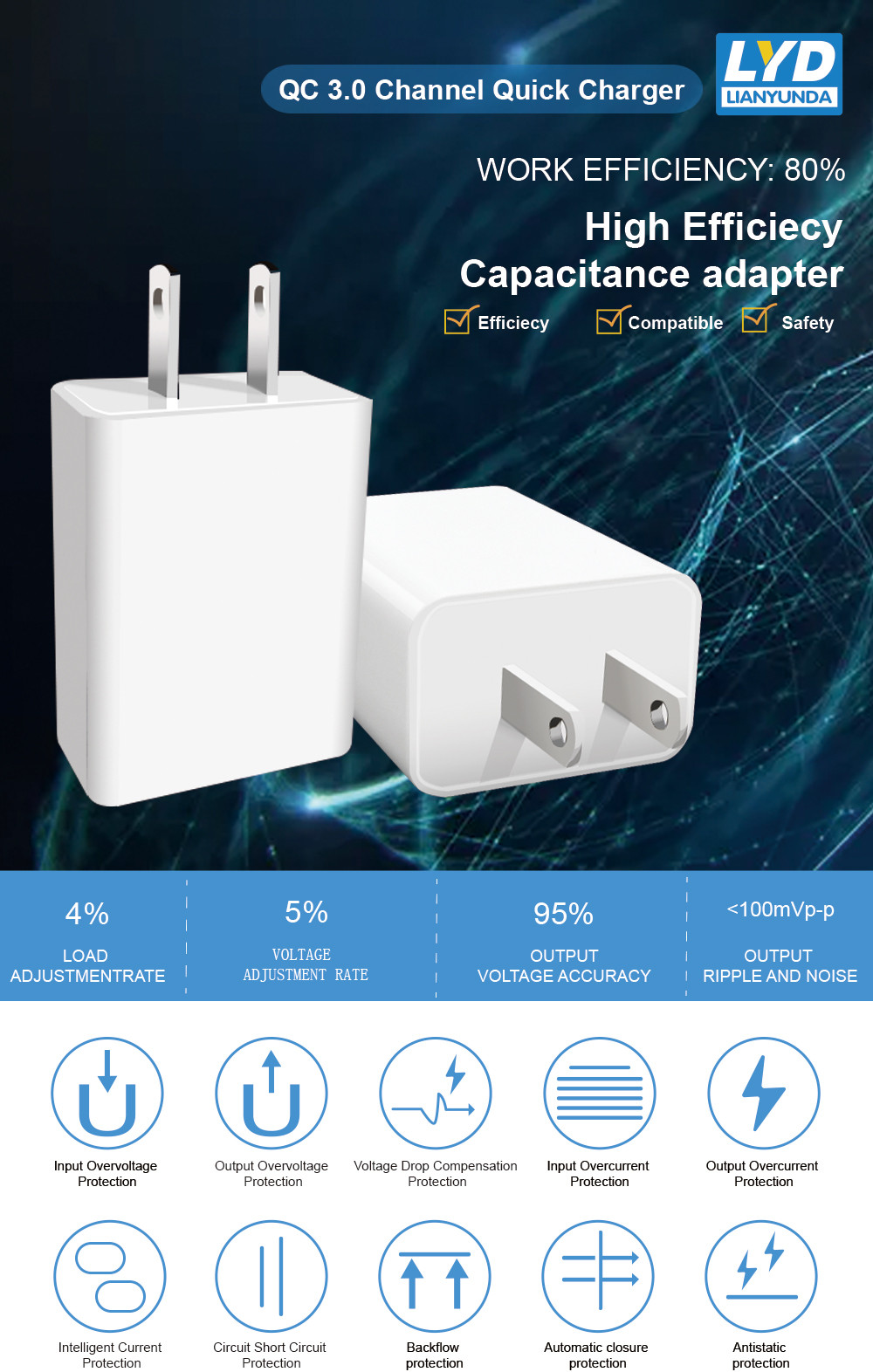 QC3.0 Charger