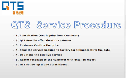 Inspection Service procedure/24hours issue report/16hours online/QTS