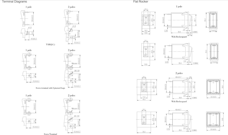 Basic parameters of B1 series circuit breaker