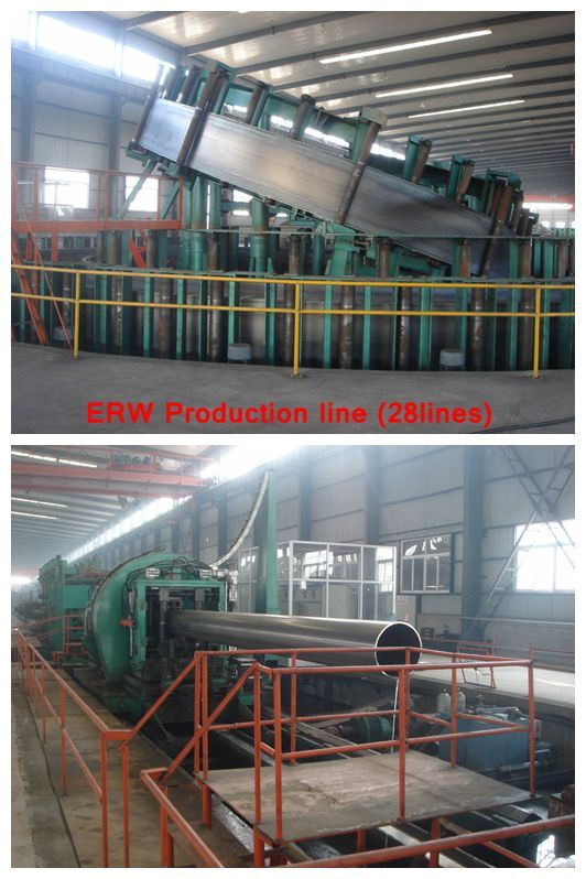 ERW production line