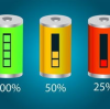 Lithium Battery Requirements For Cathode Materials In Terms Of Battery Performance.