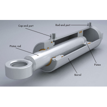 Cylinders: The Basics and More