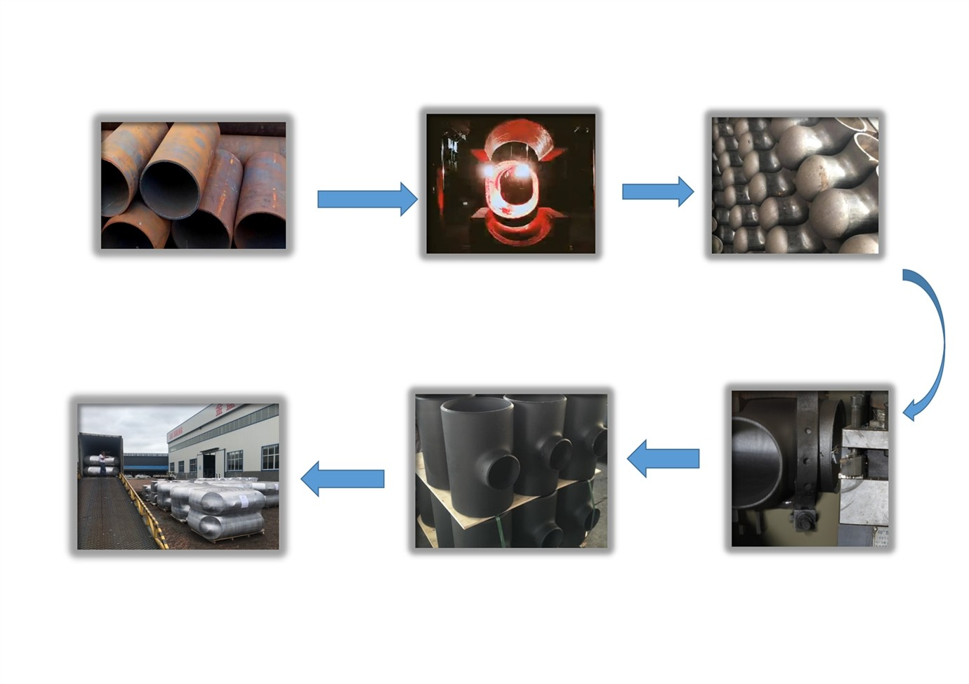 Process of Product of Tee