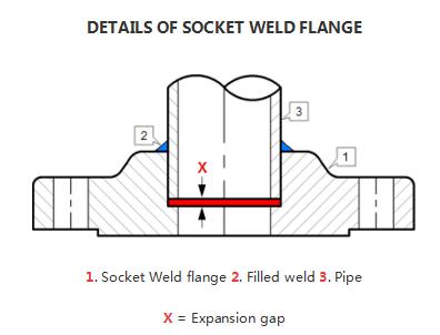 drawing of socket weld flange