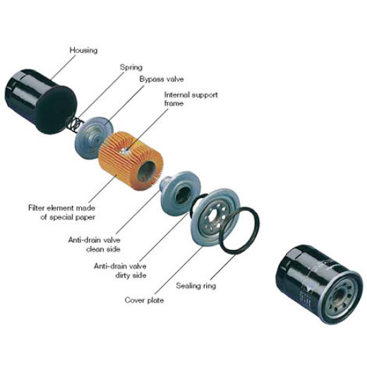 What are oil filters made of?