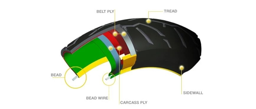 What is the minimum tread depth on motorcycle tyres?