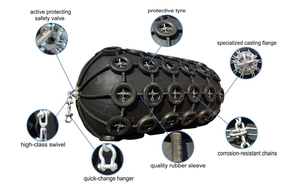 pneumatic fender structure
