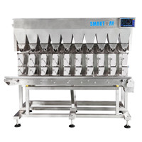 Linear combination weigher for meat