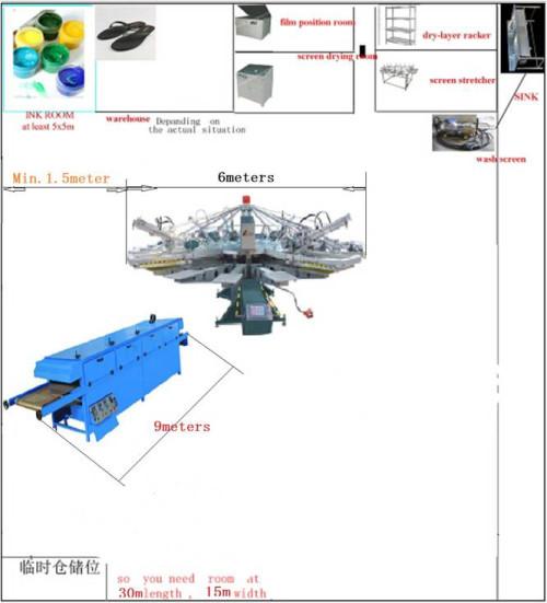 YH Series Automatic Textile Screen Printing Machine Equipment