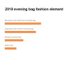 2019 evening bag trend style