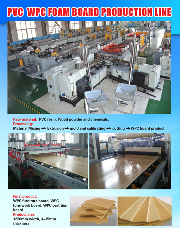WPC foam board complete production line