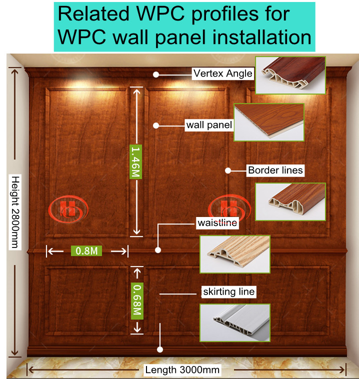 Related WPC profiles for installation WPC wall panel