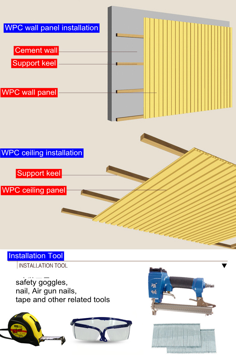 How to install PVC WPC wall panel
