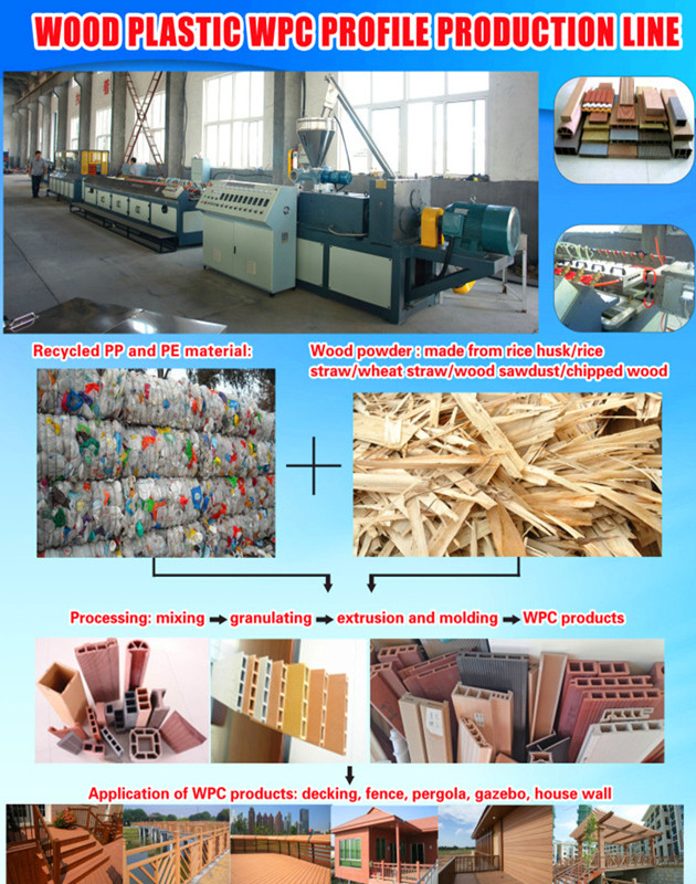 Double step WPC extrusion machine by recycling PP/PE wastage and wood wastage