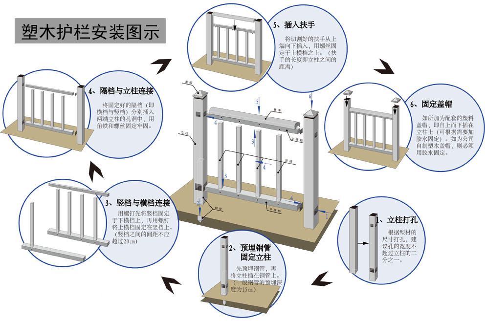 how to make wpc handrail