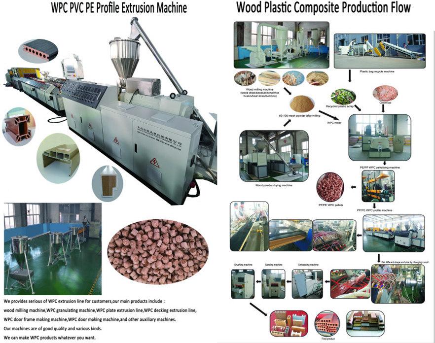 PE WPC PRODUCTION LINE