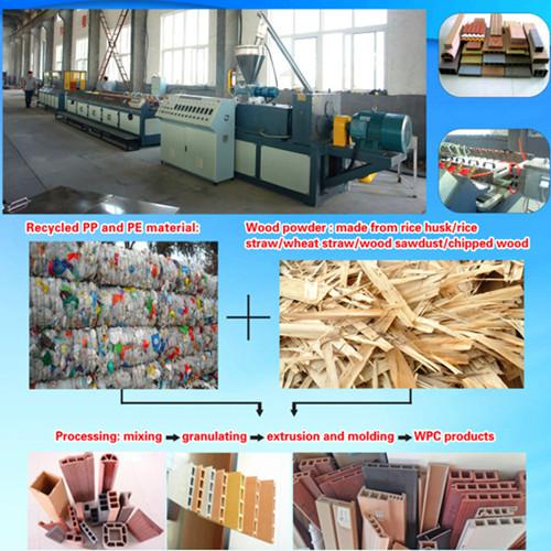 wood plastic wpc machine