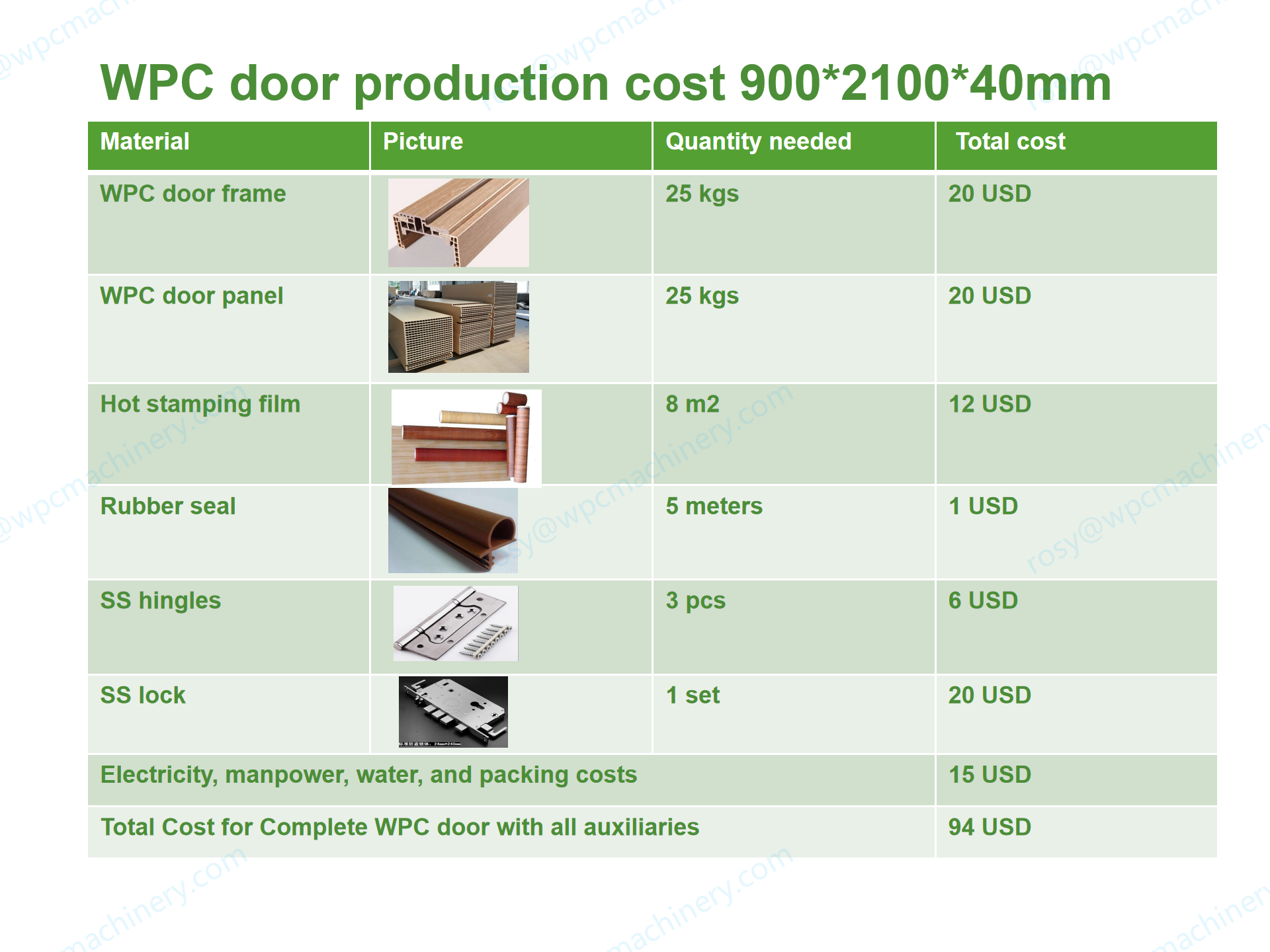 wpc door production cost