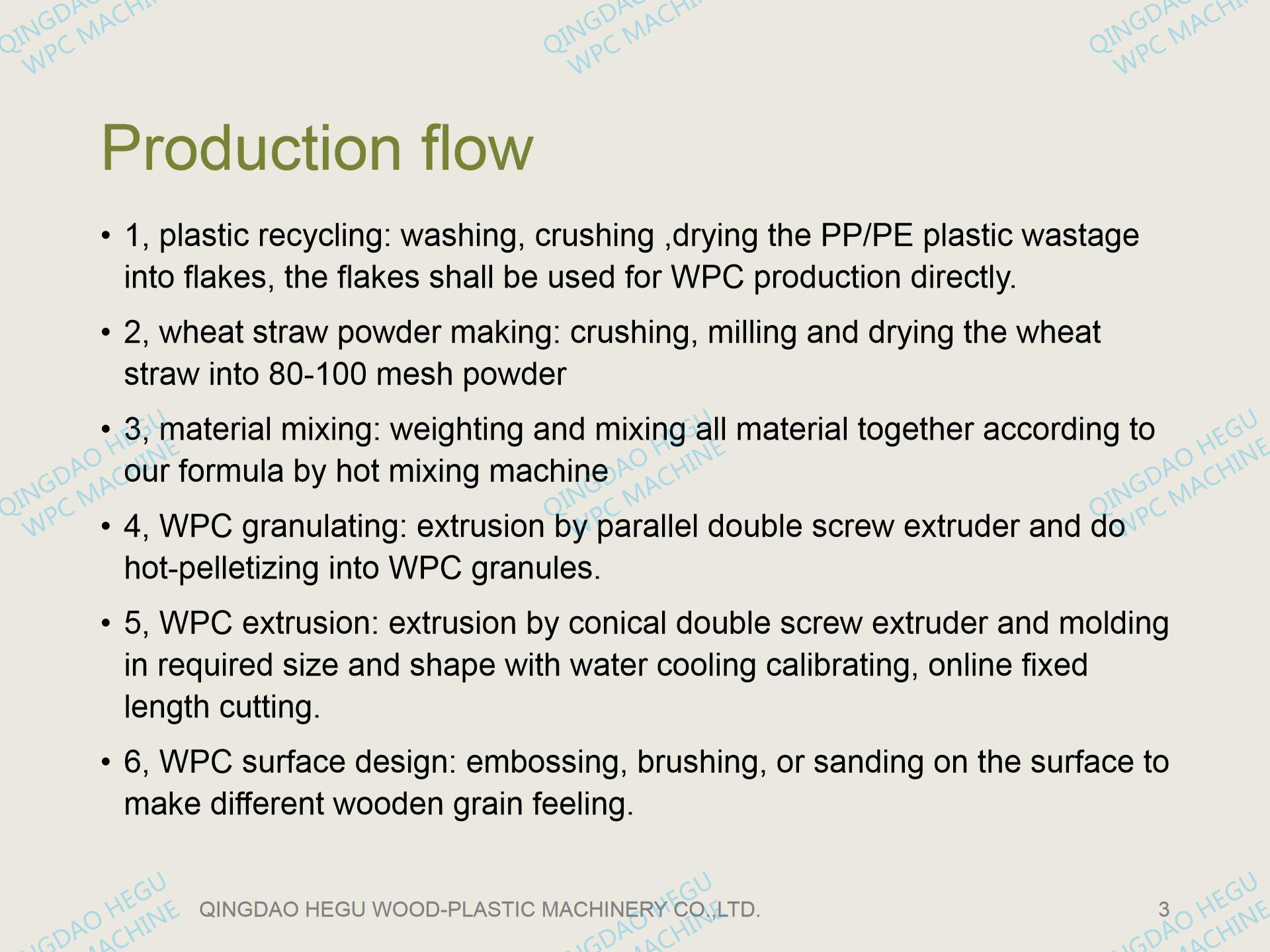 WPC production flow