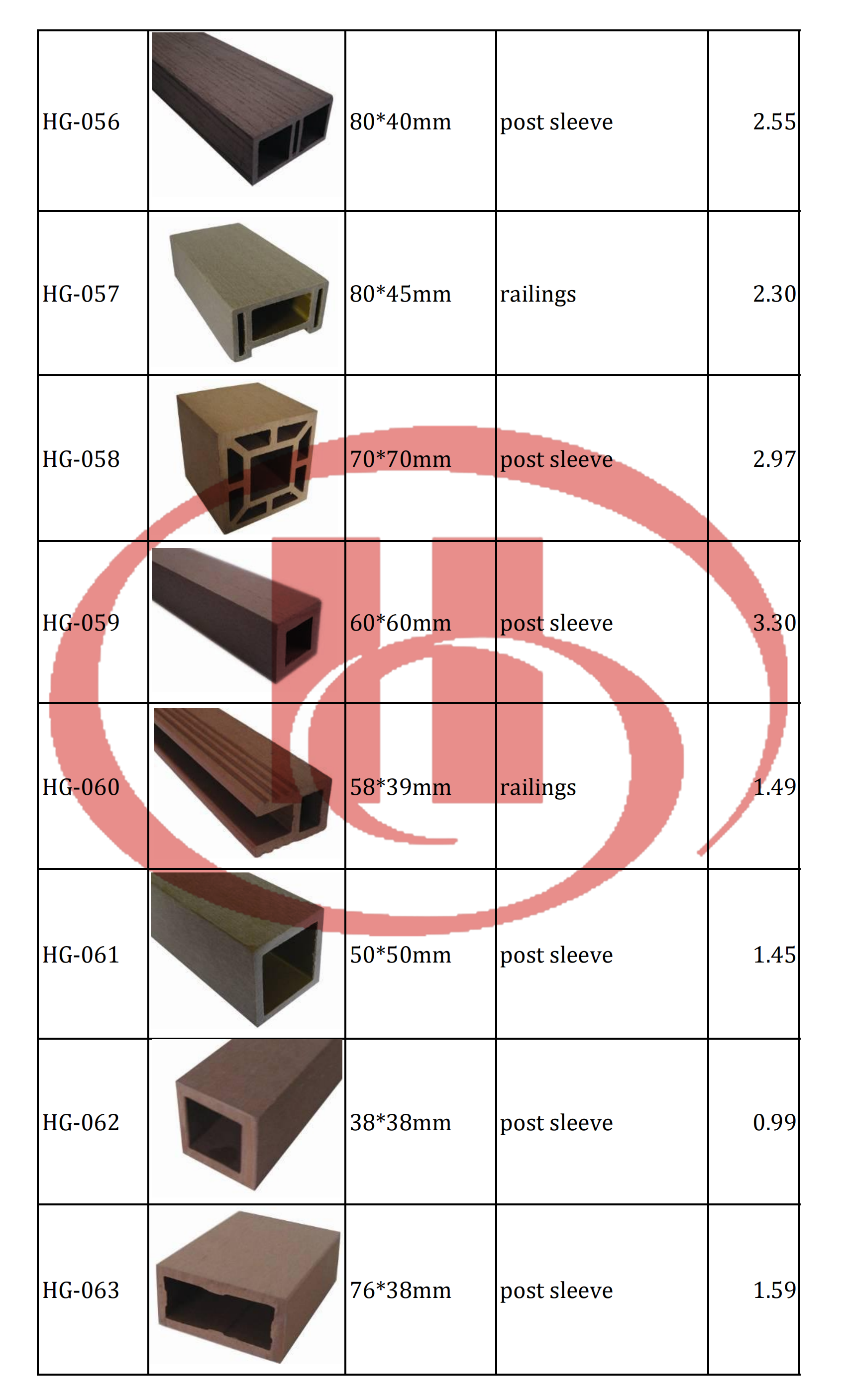 wpc profile extrusion mold