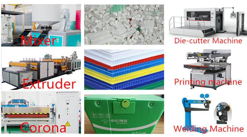 Qingdao Tongsan Platic corrugated sheet machine