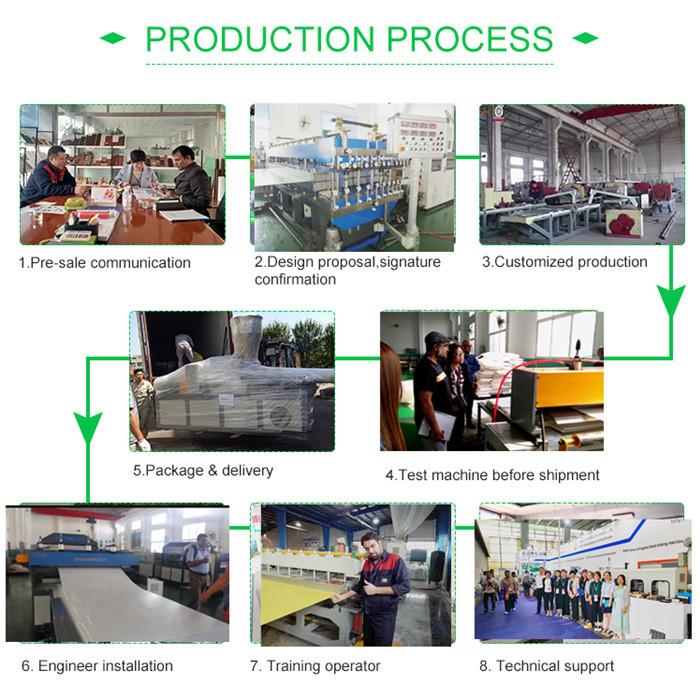 Plastic corrugated sheet machine project process