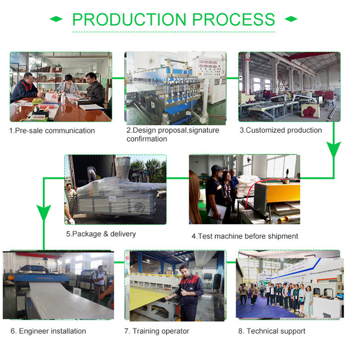 PP hollow corrugated sheet machine project process