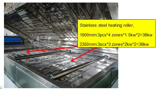 heating oven roller