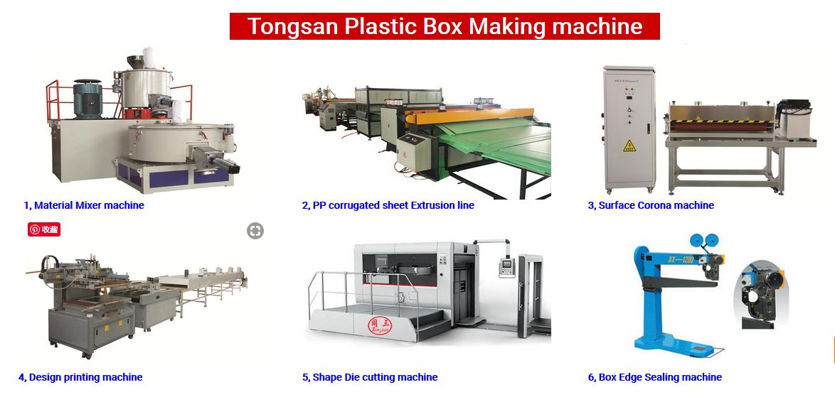 Plastic corrugated sheet box making production flow