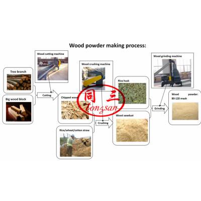 Rice Husk Powder Grinding Machine Grinder Miller