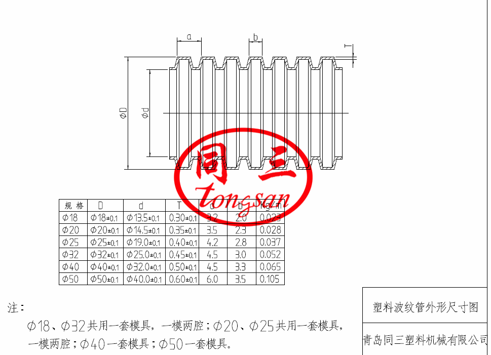 corrugated pipe diameter size