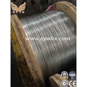 Hot Dipped Galvanized Iron Wire Factory  -Zhongyou