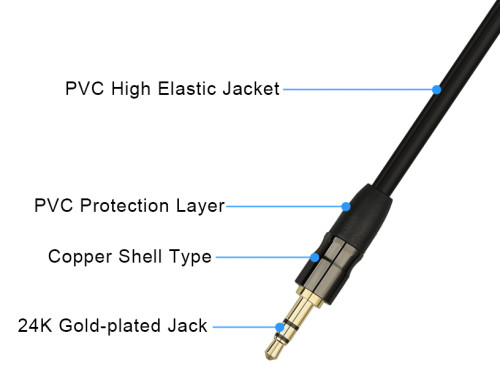 3.5mm male to 2 female Gold Plated Headphone and Speaker Audio Y Splitter Aux Cable
