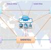Shentou Service Package for SCM C19