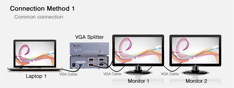 VGA Splitter 1 to 4 ports(250MHz)