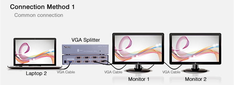 VGA Splitter 1 to 8 ports(250MHz)