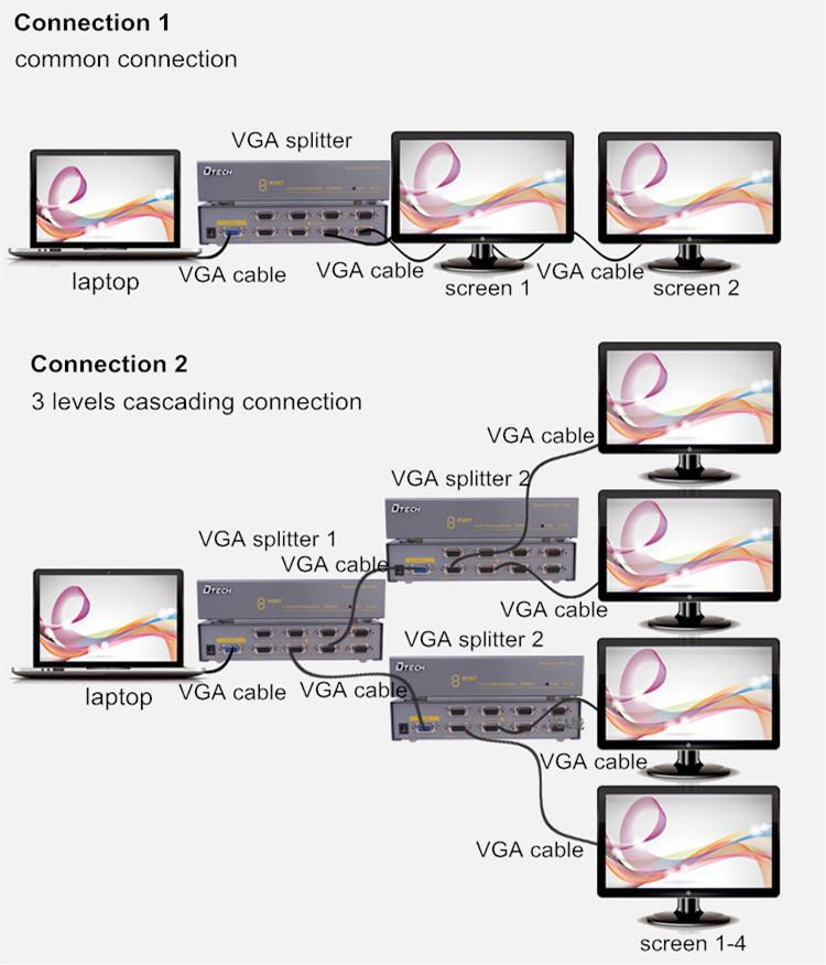 VGA Splitter 1 to 8 ports(350MHz)