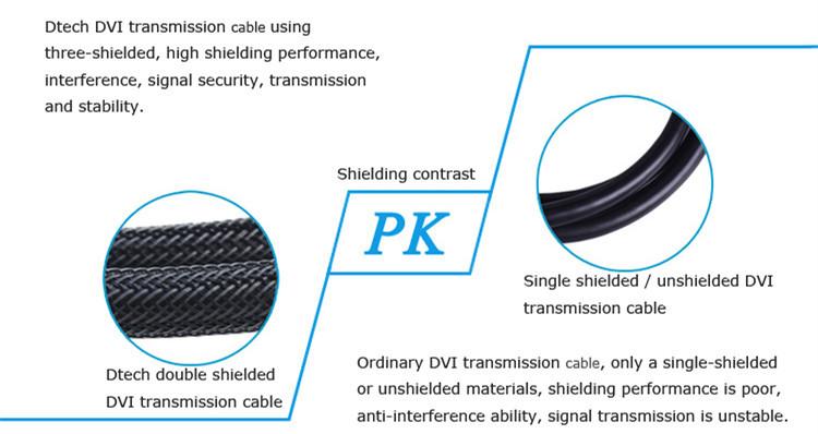 Dtech DVI 18+1 Cable