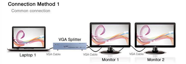 VGA Splitter 1 to 4 ports(500MHz)
