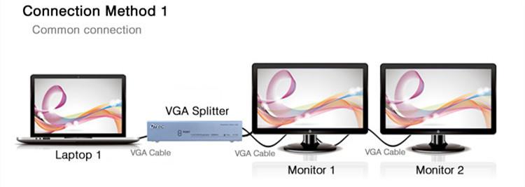 منافذ VGA الفاصل من 1 إلى 8 منافذ (500 ميجا هرتز)
