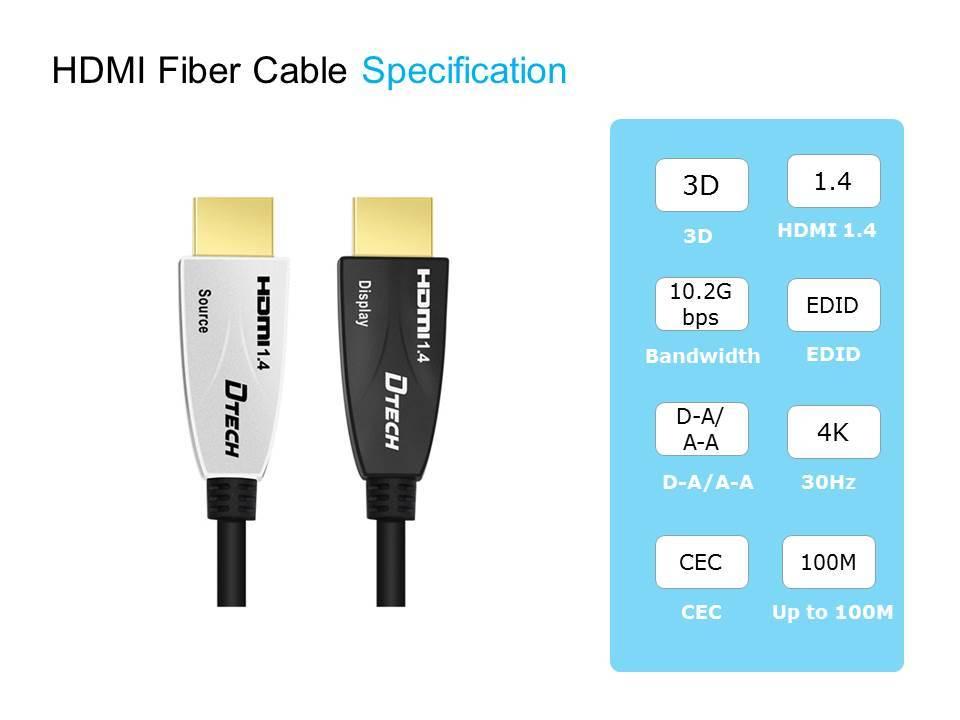 كابل الالياف HDMI