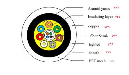 Dtech HDMI fiber cable 5m 444