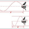 ¿Cómo elegir la hélice correcta?
