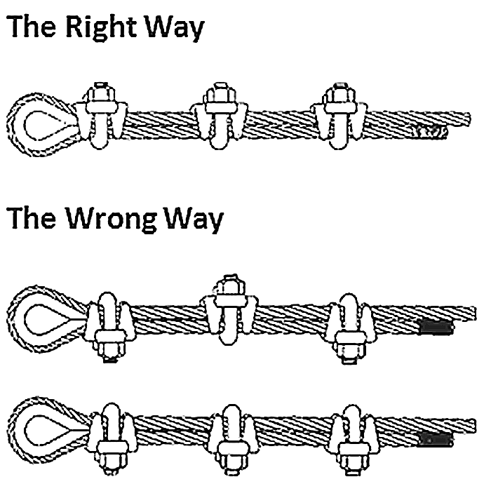 How to Use Rigging Hardware Wire Rope Clip?